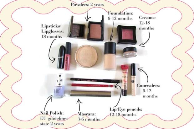 Kosmetik Kadaluwarsa