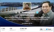 Susilo Bambang Yudhoyono (Indonesia)