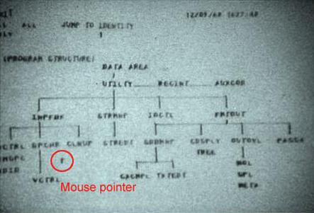 kenapa-cursor-mouse-miring