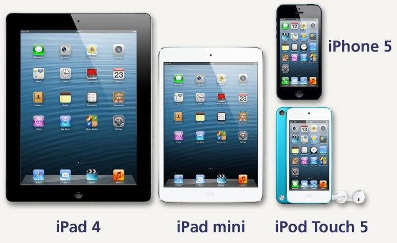 Inilah Arti Huruf i di iPhone, iPad dan iPod