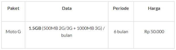paket internet moto g